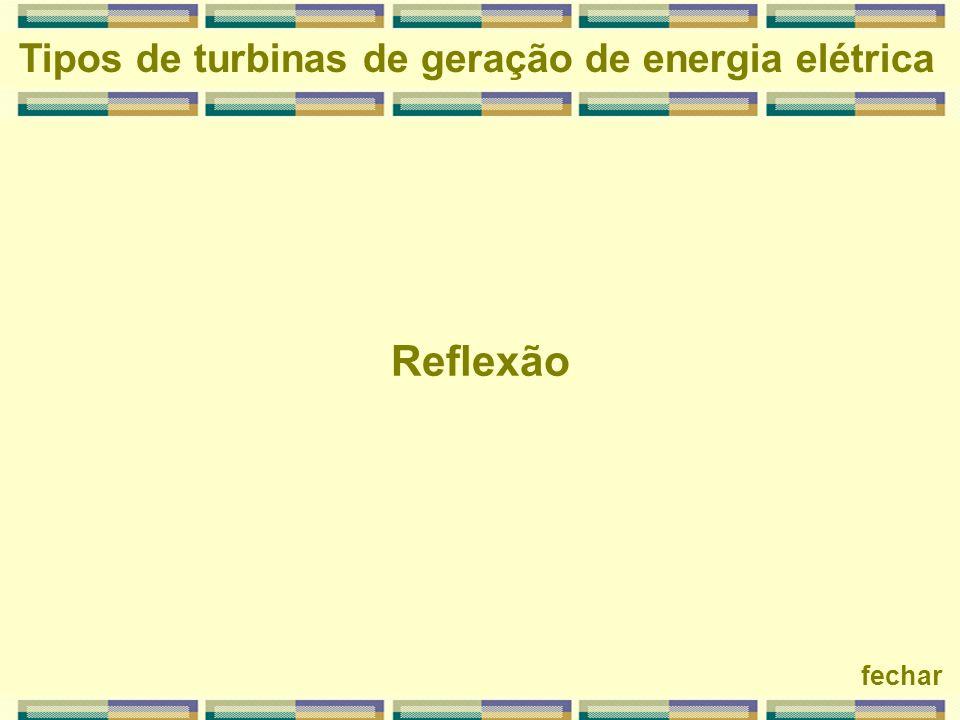 Tipos de turbinas de geração de energia elétrica Reflexão fechar