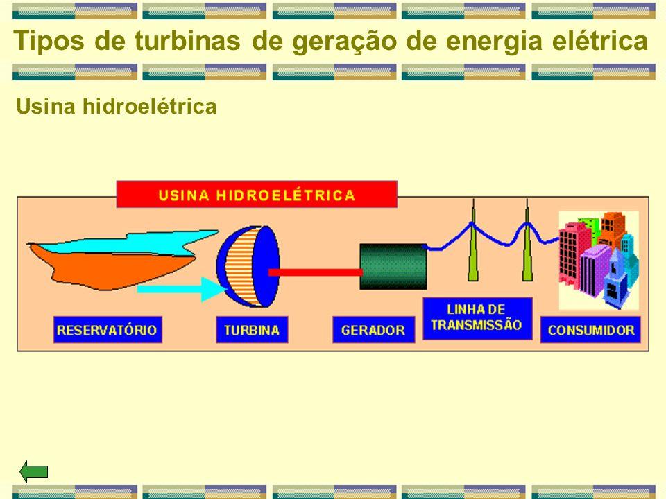 Usina hidroelétrica Tipos de turbinas de geração de energia elétrica