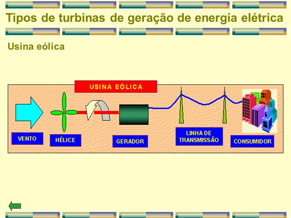 Usina eólica Tipos de turbinas de geração de energia elétrica