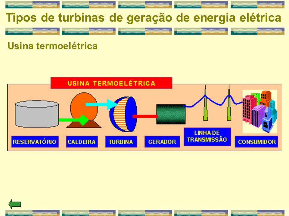 Usina termoelétrica Tipos de turbinas de geração de energia elétrica