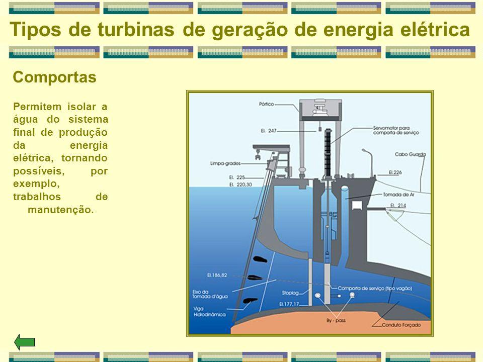 Comportas Tipos de turbinas de geração de energia elétrica Permitem isolar a água do sistema final de produção da energia elétrica, tornando possíveis
