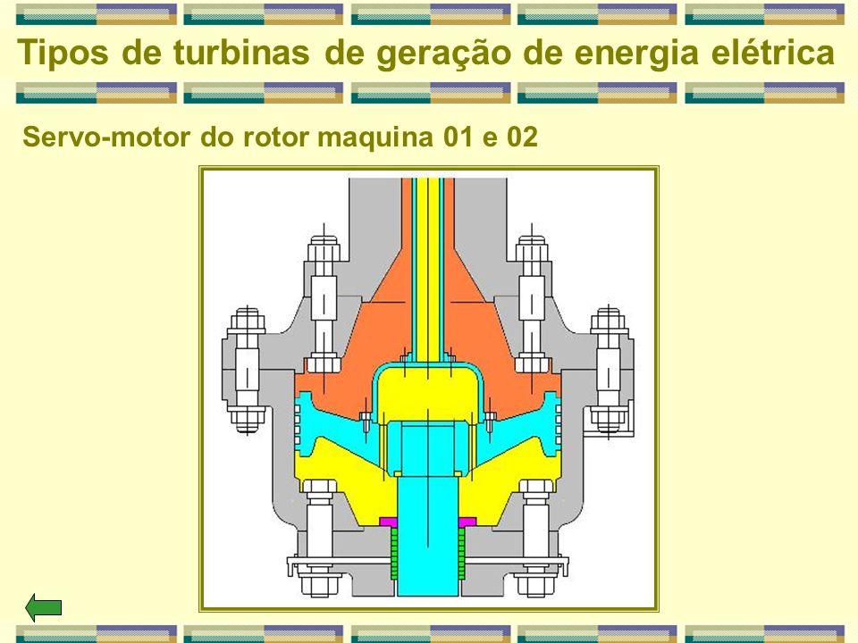 Servo-motor do rotor maquina 01 e 02 Tipos de turbinas de geração de energia elétrica