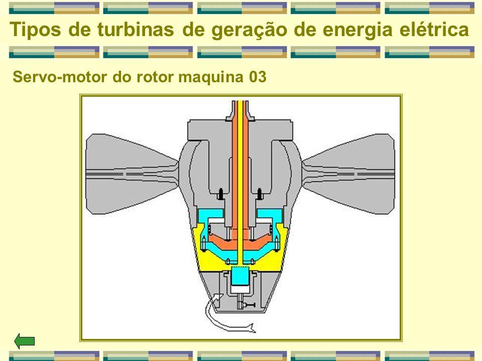 Servo-motor do rotor maquina 03 Tipos de turbinas de geração de energia elétrica