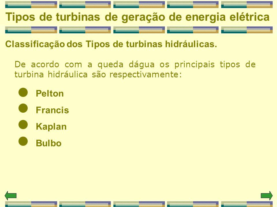 Classificação dos Tipos de turbinas hidráulicas. Tipos de turbinas de geração de energia elétrica De acordo com a queda dágua os principais tipos de t