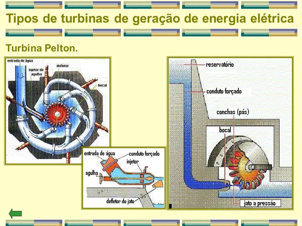 Fontes de pesquisa Tipos de turbinas de geração de energia elétrica Fonte: www.meioambiente.pro.br http://www.ambientebrasil.com.br/composer.php3?base=./energia/index.html&conteudo=./energia/b iomassa.html#eletricidade http://www.furnas.com.br/portug/institucional/func_hidroele.htm http://www.comciencia.br/reportagens/nuclear/nuclear21.htm http://br.geocities.com/saladefisica
