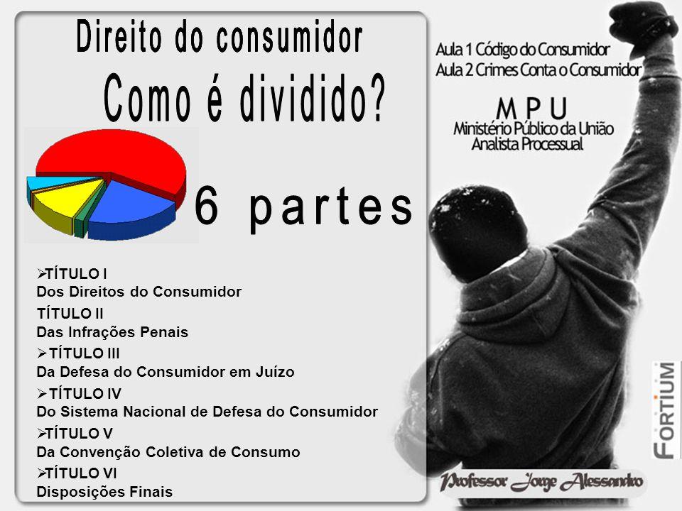 TÍTULO I Dos Direitos do Consumidor TÍTULO II Das Infrações Penais TÍTULO III Da Defesa do Consumidor em Juízo TÍTULO IV Do Sistema Nacional de Defesa