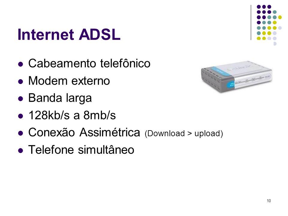 11 Internet via Cable Modem Cabeamento da TV a cabo Banda Larga 256 kb/s a 10 mb/s Limitada Conexão Simétrica (Download = upload)