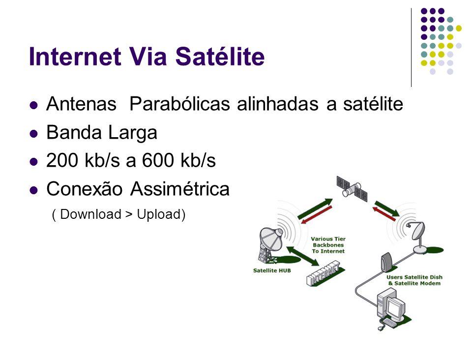 14 Internet com acesso óptico Cabos de fibra ótica Alta taxa de transmissão de dados Custo elevado Usuários corporativos