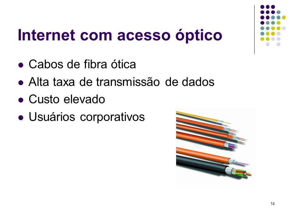 15 Internet Wireless Conexão sem fio WAP