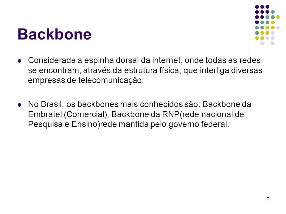 18 Backbone RNP