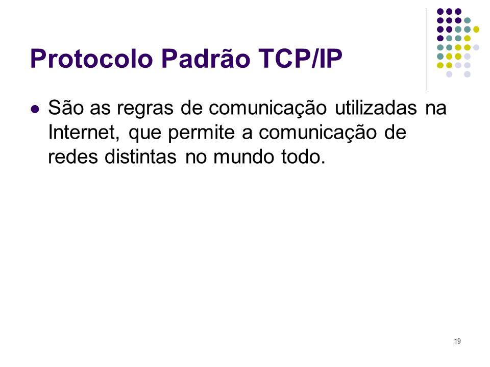 20 Pacotes (grupo de bits) Toda informação transmitida na internet é separada em parcelas.