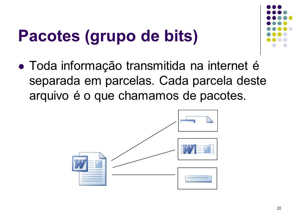 21 Principais Protocolos TCP/IP TCP IP HTTP POP3 IMAP SMTP FTP UDP DHCP TELNET