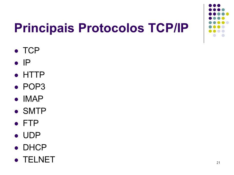 22 TCP ( Transmission control protocol) Protocolo de controle de transmissão Responsável pelo transporte de pacotes Eficiente