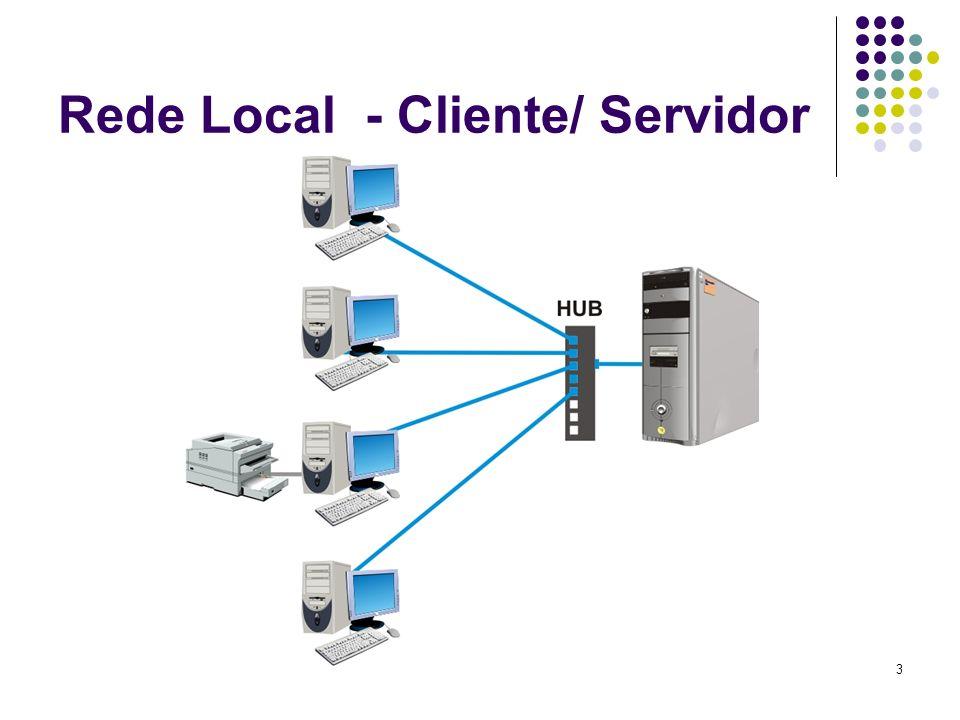 4 Noção de Endereços IP em redes locais