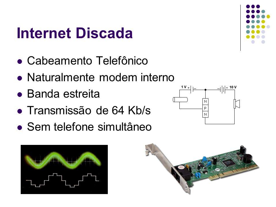 10 Internet ADSL Cabeamento telefônico Modem externo Banda larga 128kb/s a 8mb/s Conexão Assimétrica (Download > upload) Telefone simultâneo