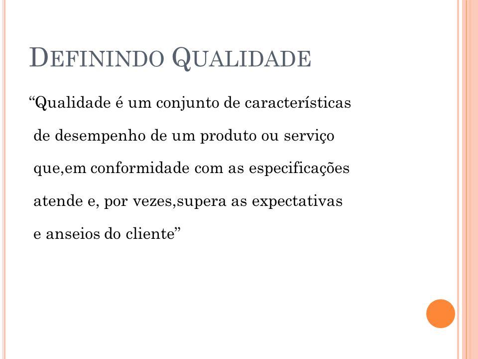 D EFININDO Q UALIDADE Qualidade é um conjunto de características de desempenho de um produto ou serviço que,em conformidade com as especificações atende e, por vezes,supera as expectativas e anseios do cliente