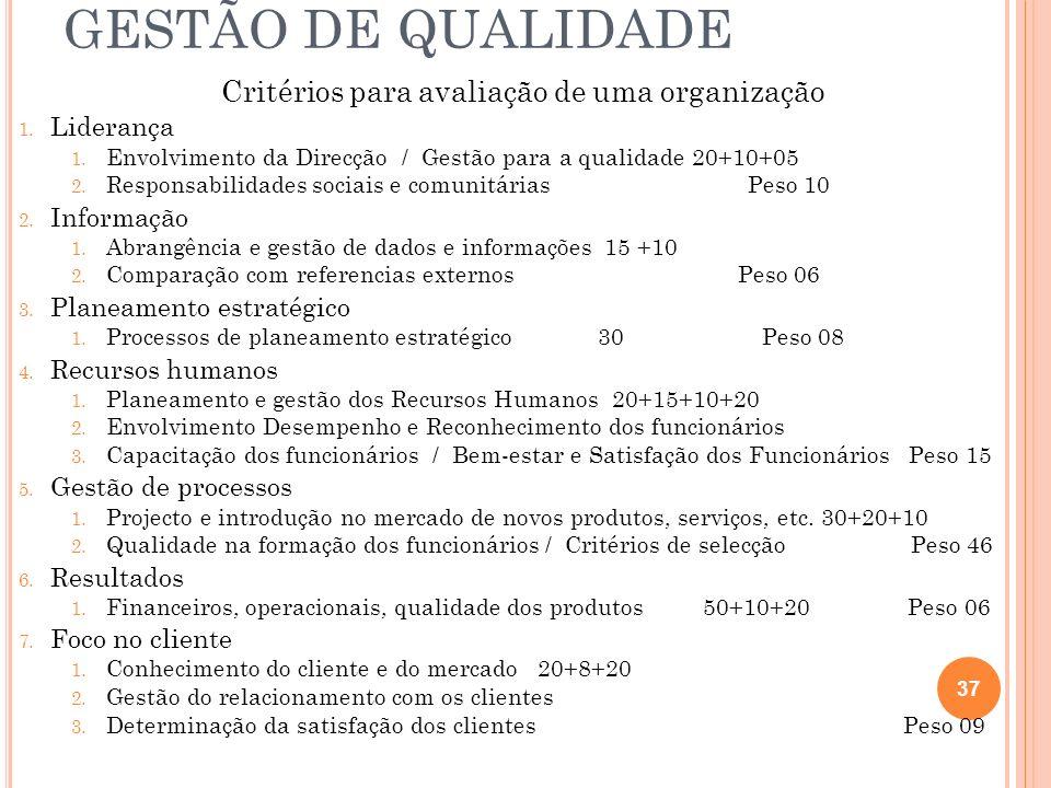 GESTÃO DE QUALIDADE Critérios para avaliação de uma organização 1. Liderança 1. Envolvimento da Direcção / Gestão para a qualidade 20+10+05 2. Respons