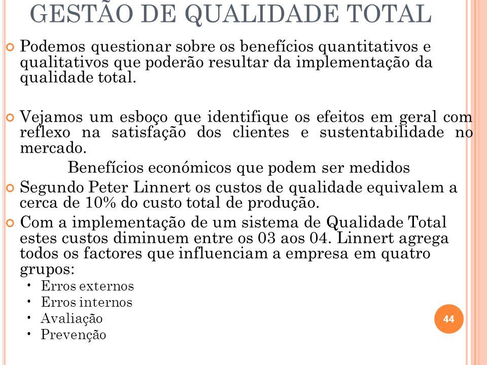 GESTÃO DE QUALIDADE TOTAL Podemos questionar sobre os benefícios quantitativos e qualitativos que poderão resultar da implementação da qualidade total