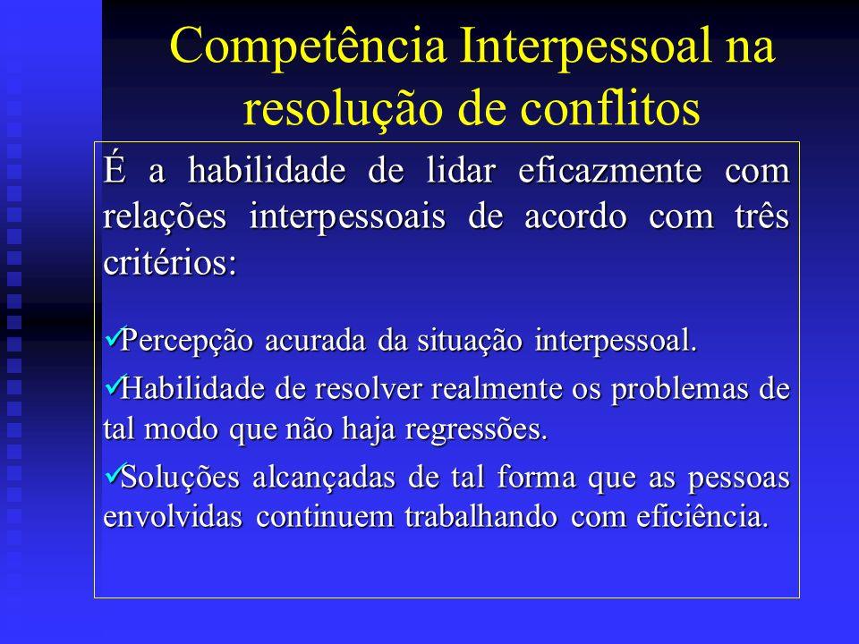 Competência Interpessoal na resolução de conflitos É a habilidade de lidar eficazmente com relações interpessoais de acordo com três critérios: Percep