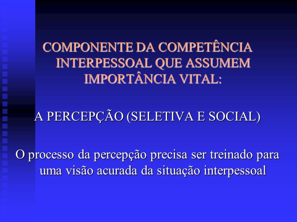 COMPONENTE DA COMPETÊNCIA INTERPESSOAL QUE ASSUMEM IMPORTÂNCIA VITAL: A PERCEPÇÃO (SELETIVA E SOCIAL) O processo da percepção precisa ser treinado par