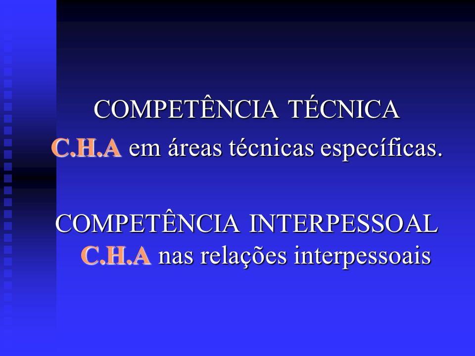 COMPETÊNCIA TÉCNICA C.H.A em áreas técnicas específicas. COMPETÊNCIA INTERPESSOAL C.H.A nas relações interpessoais