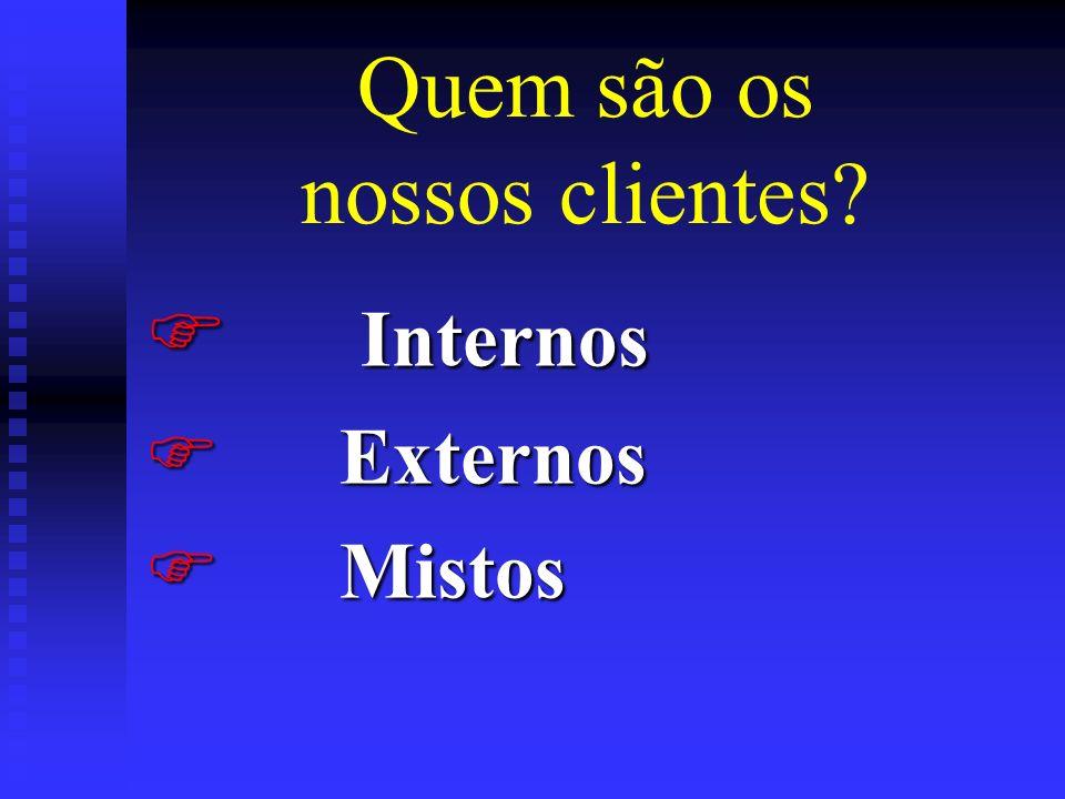 Quem são os nossos clientes? Internos Internos Externos Externos Mistos Mistos