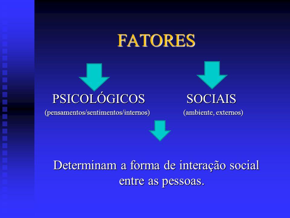 FATORES PSICOLÓGICOS SOCIAIS PSICOLÓGICOS SOCIAIS (pensamentos/sentimentos/internos) (ambiente, externos) (pensamentos/sentimentos/internos) (ambiente