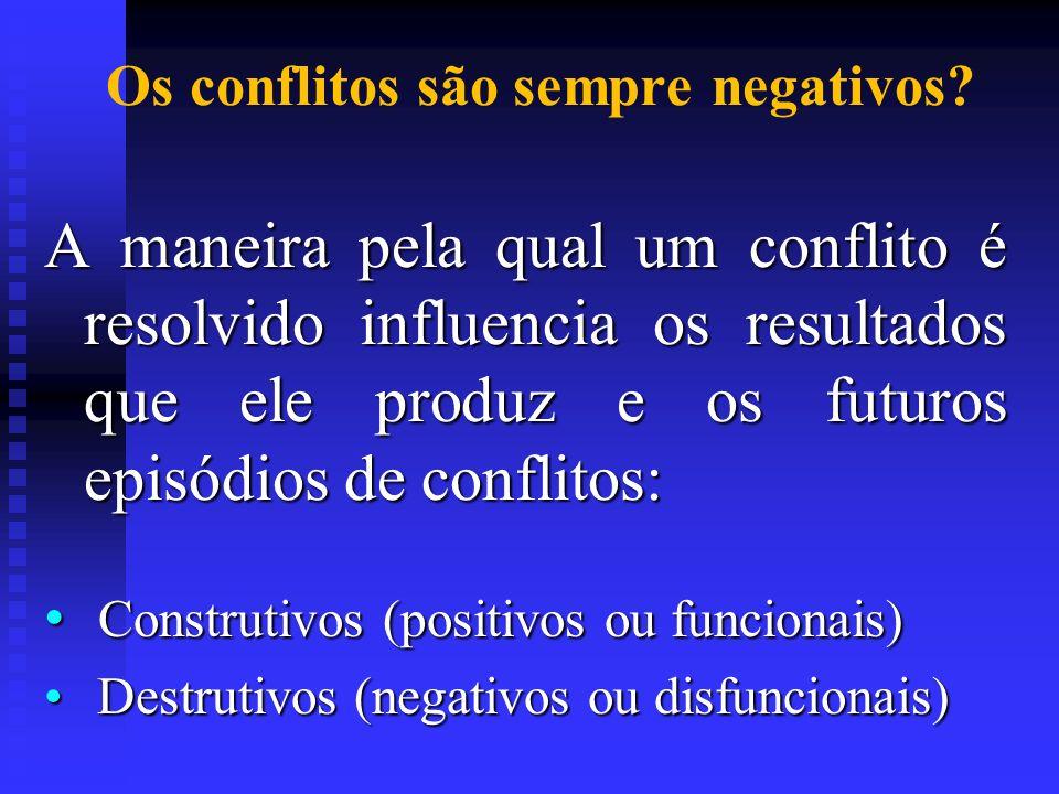 Os conflitos são sempre negativos? A maneira pela qual um conflito é resolvido influencia os resultados que ele produz e os futuros episódios de confl