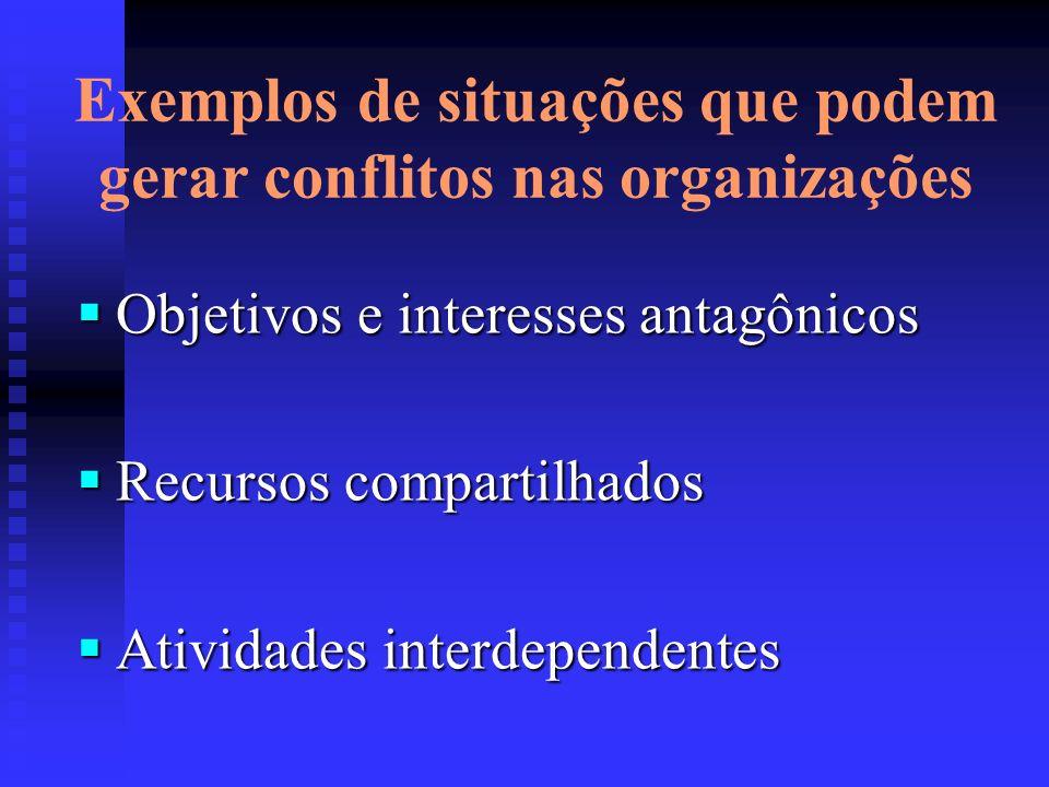 Exemplos de situações que podem gerar conflitos nas organizações Objetivos e interesses antagônicos Objetivos e interesses antagônicos Recursos compar