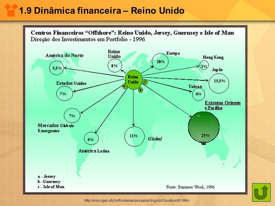 1.9 Dinâmica financeira – Reino Unido http://www.igeo.ufrj.br/fronteiras/pesquisa/droga/p01avulsos001.htm