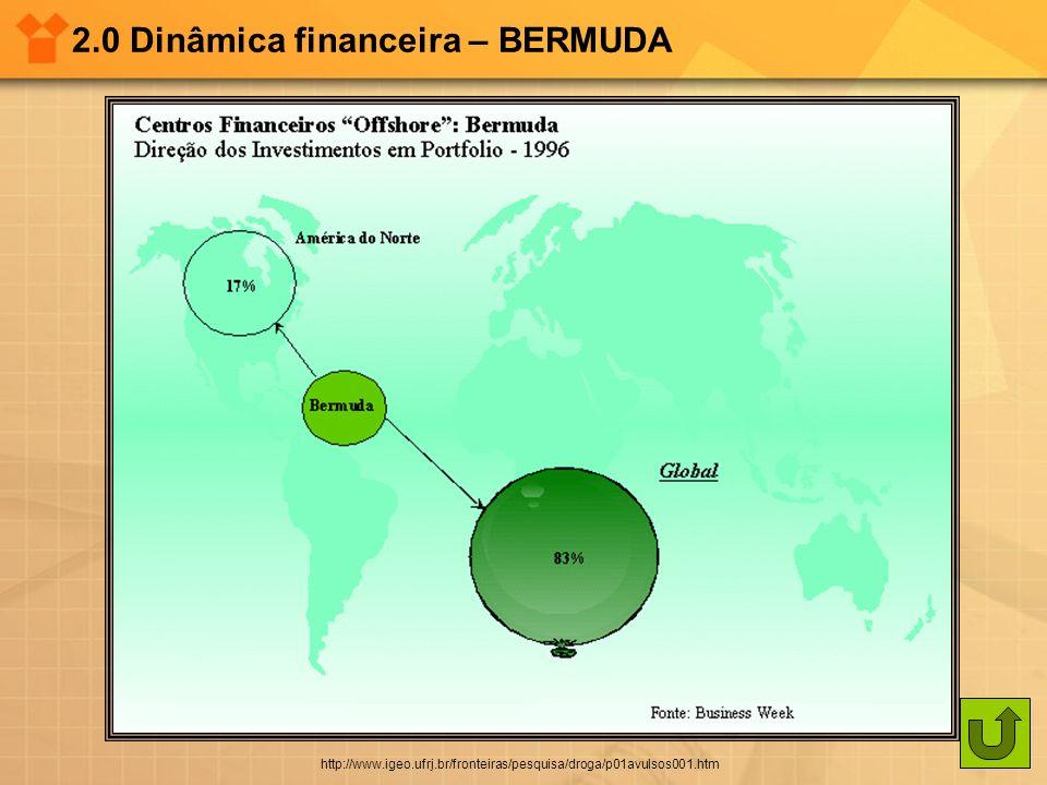 2.0 Dinâmica financeira – BERMUDA http://www.igeo.ufrj.br/fronteiras/pesquisa/droga/p01avulsos001.htm
