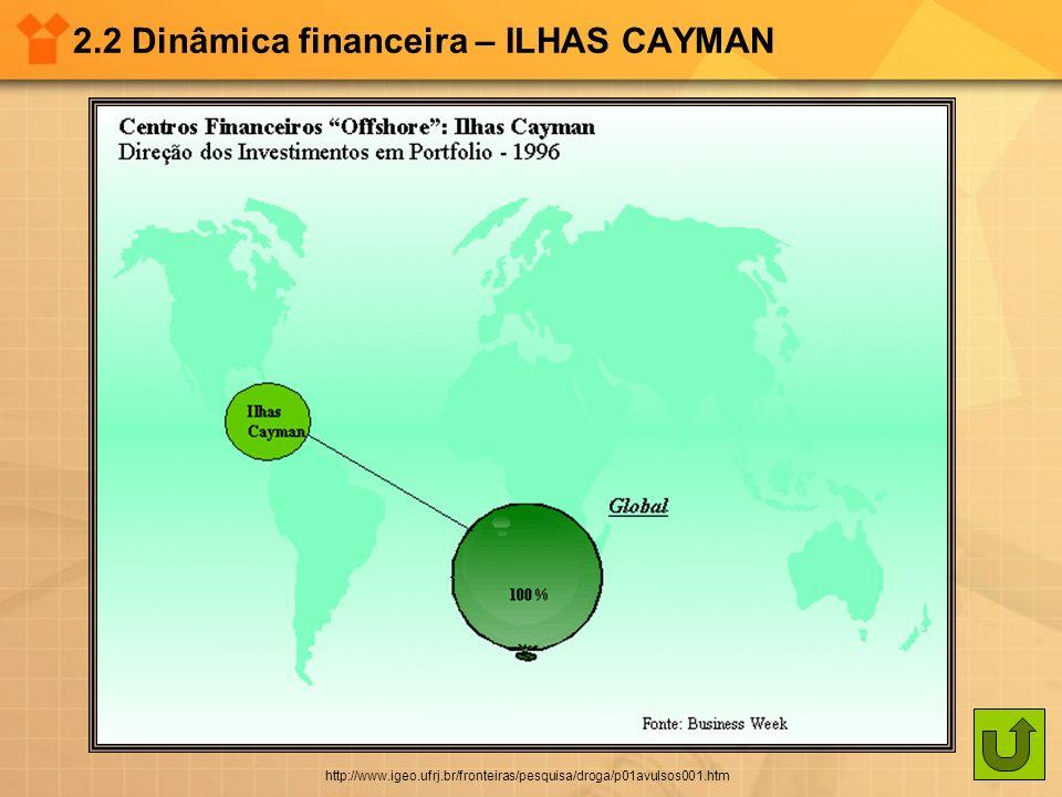 2.2 Dinâmica financeira – ILHAS CAYMAN http://www.igeo.ufrj.br/fronteiras/pesquisa/droga/p01avulsos001.htm
