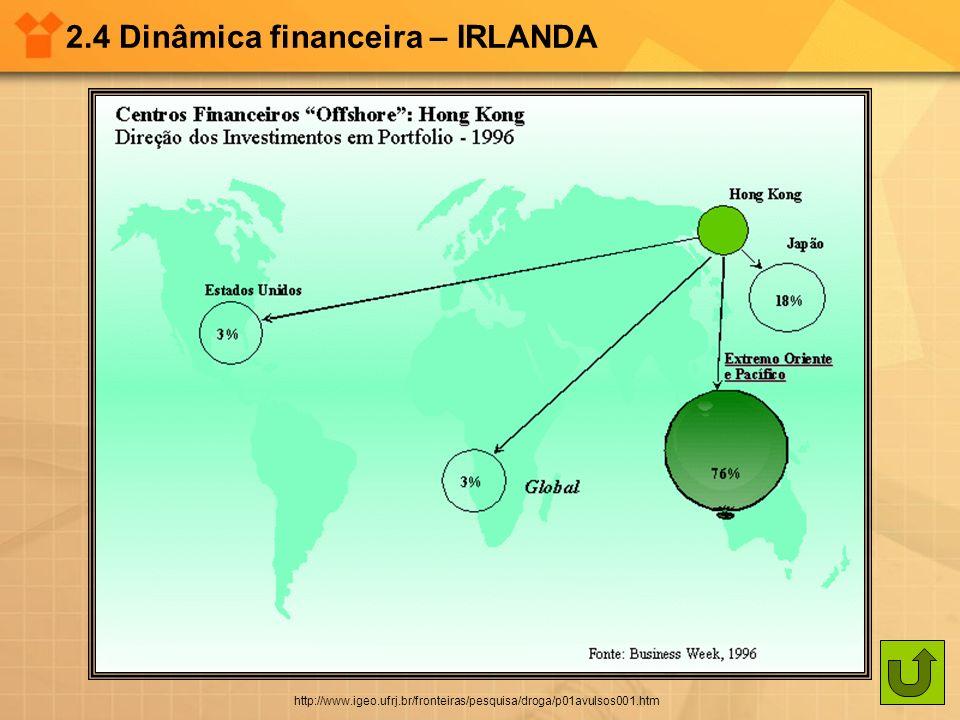 2.4 Dinâmica financeira – IRLANDA http://www.igeo.ufrj.br/fronteiras/pesquisa/droga/p01avulsos001.htm