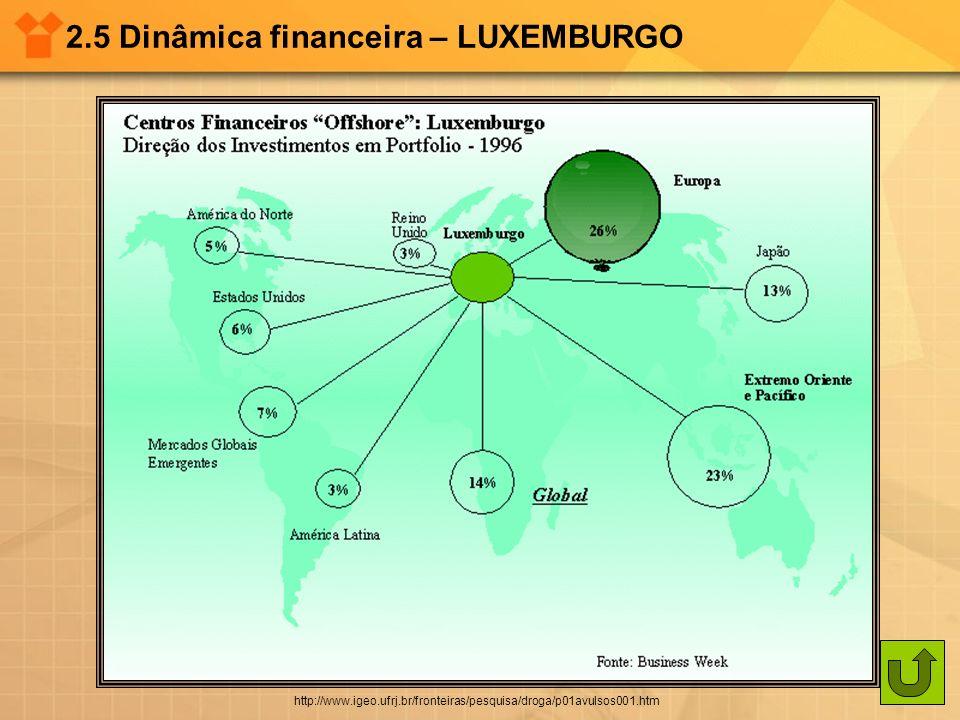 2.5 Dinâmica financeira – LUXEMBURGO http://www.igeo.ufrj.br/fronteiras/pesquisa/droga/p01avulsos001.htm