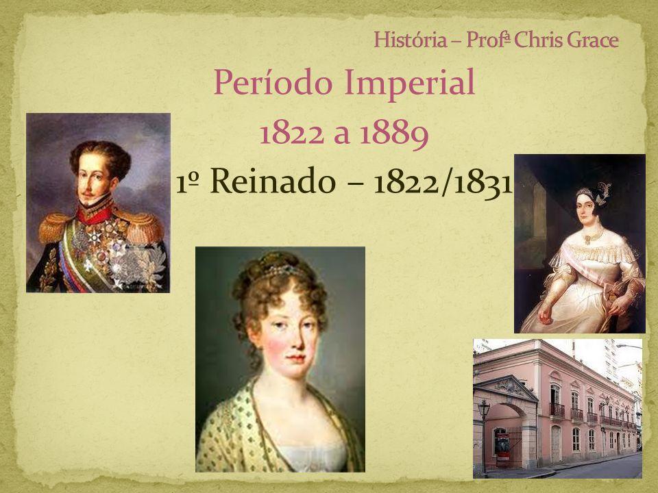 Período Imperial 1822 a 1889 1º Reinado – 1822/1831