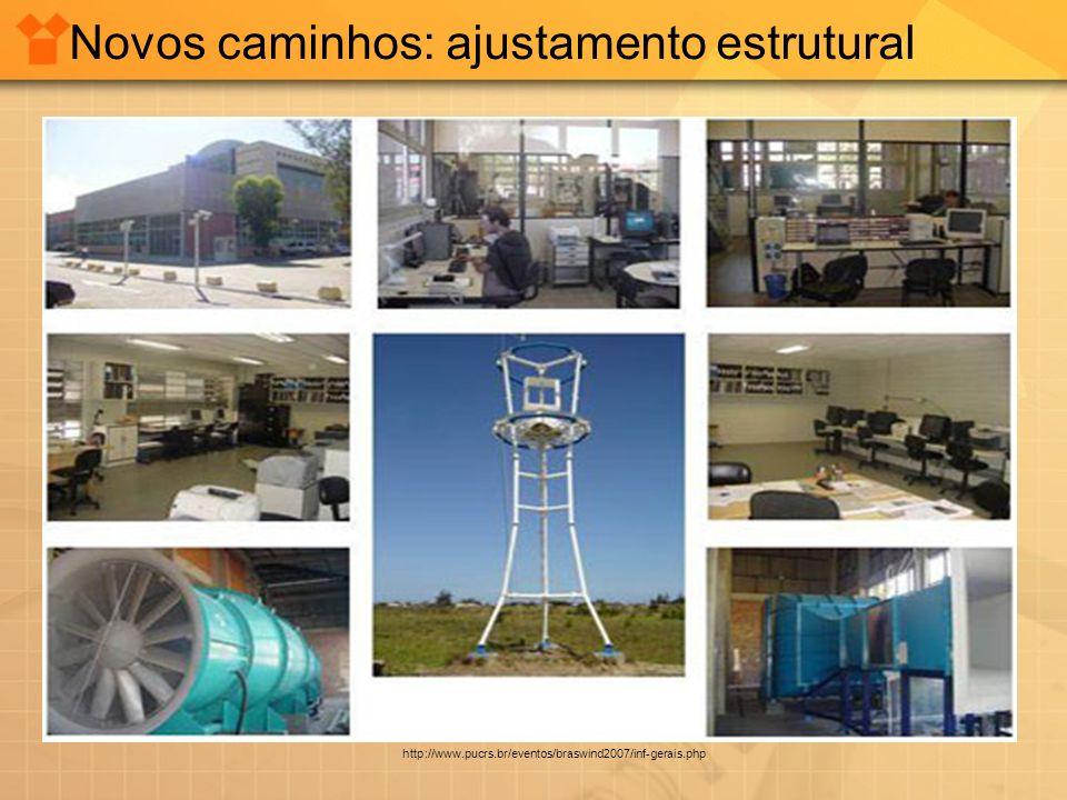 Novos caminhos: ajustamento estrutural http://www.pucrs.br/eventos/braswind2007/inf-gerais.php