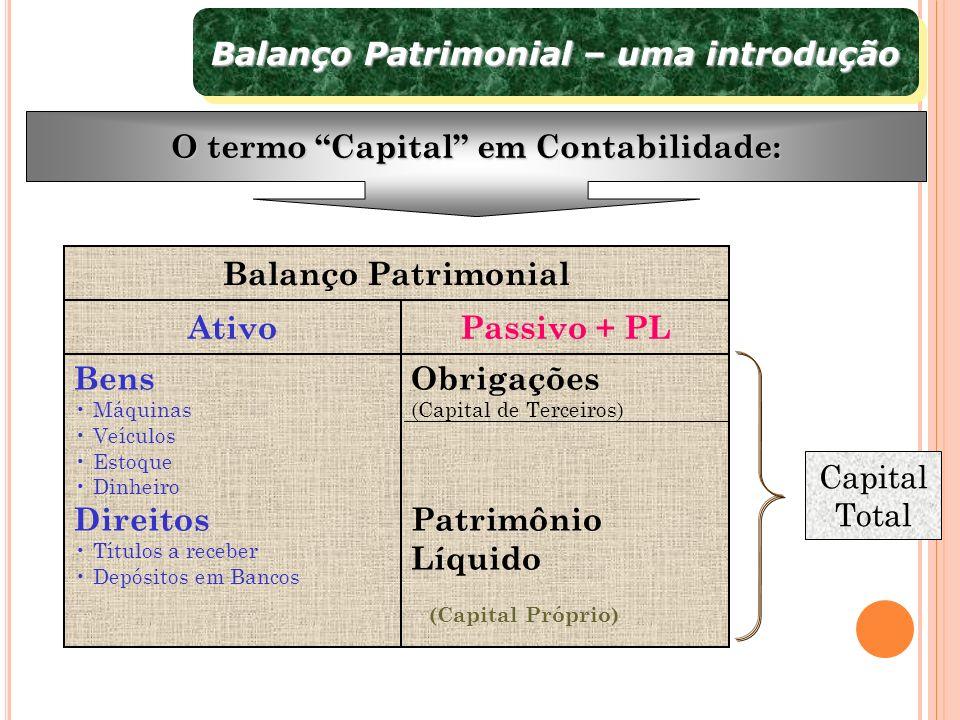 Capital a Realizar (a Integralizar) – A aportar – (Ainda não colocado à disposição da empresa).