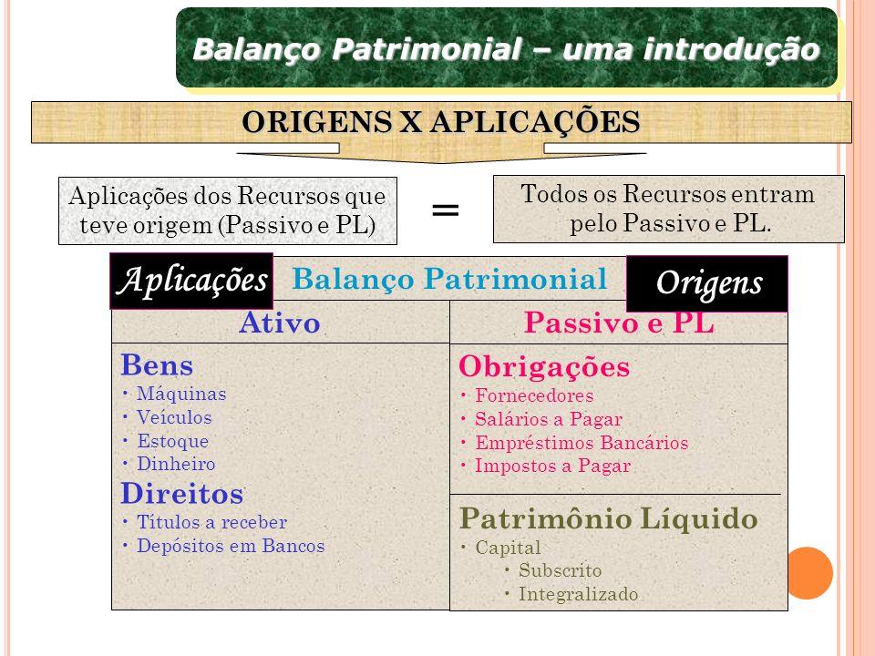 Balanço Patrimonial – uma introdução Ativo Passivo e PL Bens Máquinas Veículos Estoque Dinheiro Direitos Títulos a receber Depósitos em Bancos Obrigaç