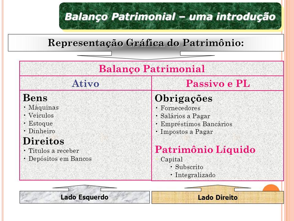 Conjunto de bens e direitos de propriedade da empresa.