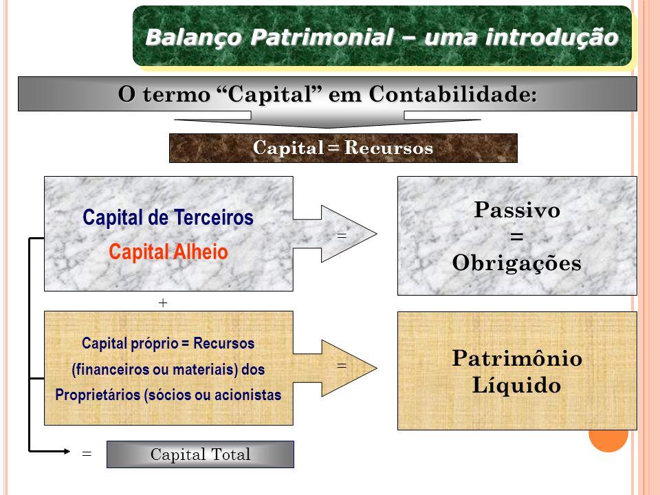 Capital Total Balanço Patrimonial – uma introdução Ativo Passivo + PL Bens Máquinas Veículos Estoque Dinheiro Direitos Títulos a receber Depósitos em Bancos Obrigações (Capital de Terceiros) Patrimônio Líquido (Capital Próprio) Balanço Patrimonial O termo Capital em Contabilidade: