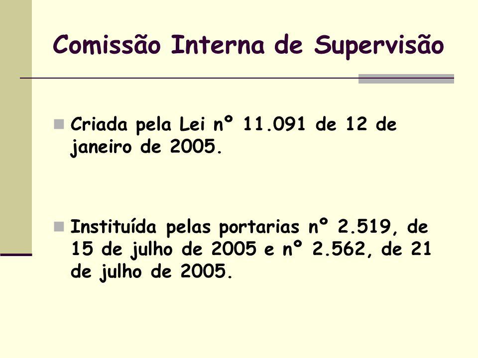 Comissão Interna de Supervisão Criada pela Lei nº 11.091 de 12 de janeiro de 2005. Instituída pelas portarias nº 2.519, de 15 de julho de 2005 e nº 2.