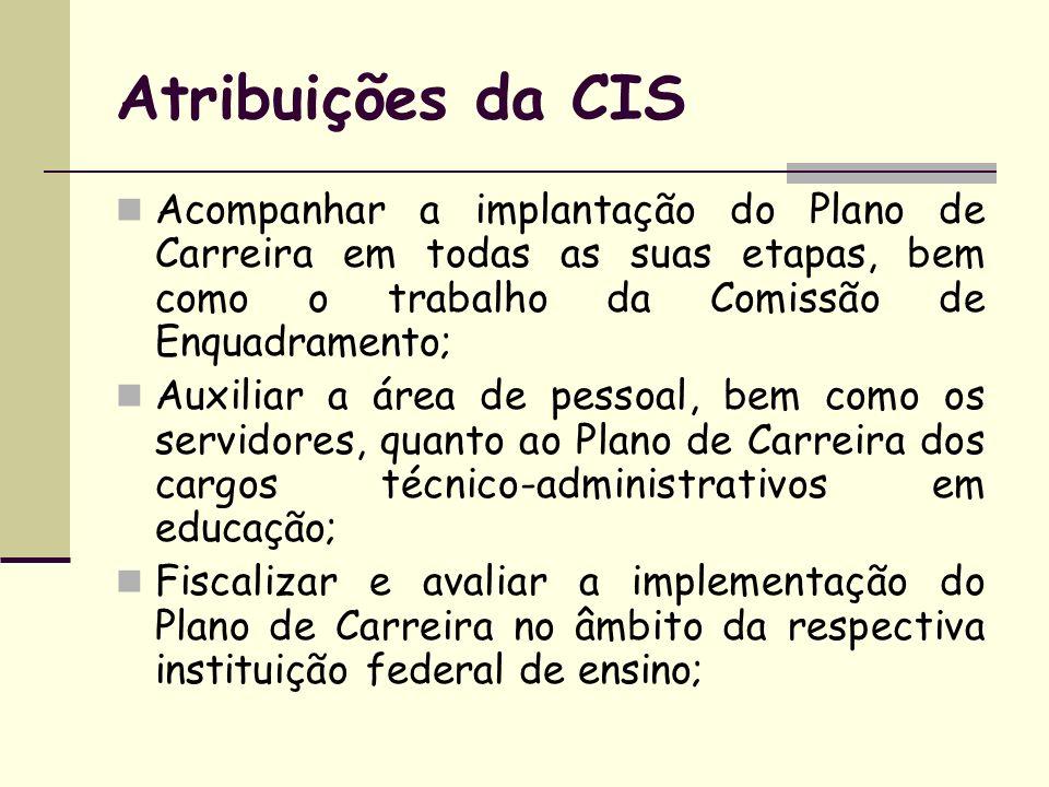 Atribuições da CIS Acompanhar a implantação do Plano de Carreira em todas as suas etapas, bem como o trabalho da Comissão de Enquadramento; Auxiliar a
