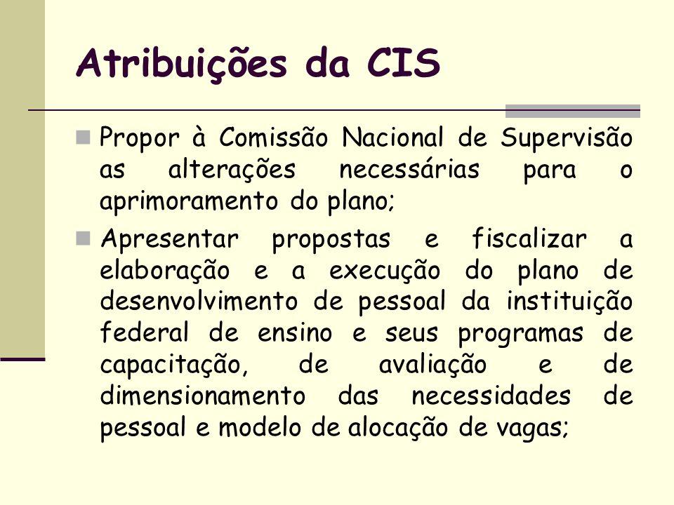 Atribuições da CIS Propor à Comissão Nacional de Supervisão as alterações necessárias para o aprimoramento do plano; Apresentar propostas e fiscalizar