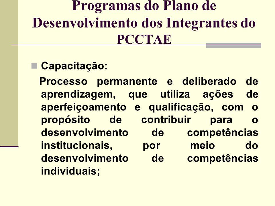 Programas do Plano de Desenvolvimento dos Integrantes do PCCTAE Capacitação: Processo permanente e deliberado de aprendizagem, que utiliza ações de ap
