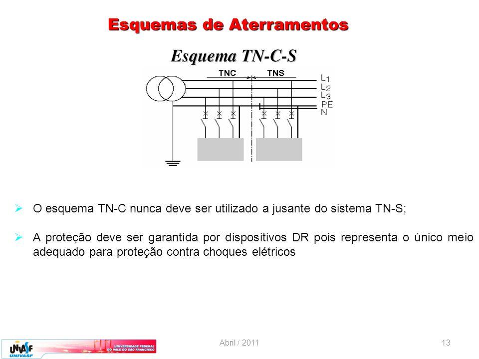 Abril / 201113 O esquema TN-C nunca deve ser utilizado a jusante do sistema TN-S; A proteção deve ser garantida por dispositivos DR pois representa o único meio adequado para proteção contra choques elétricos Esquemas de Aterramentos