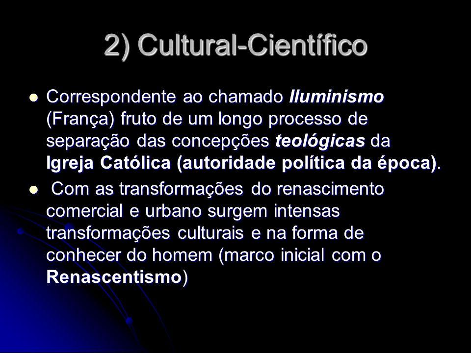 2) Cultural-Científico Correspondente ao chamado Iluminismo (França) fruto de um longo processo de separação das concepções teológicas da Igreja Catól