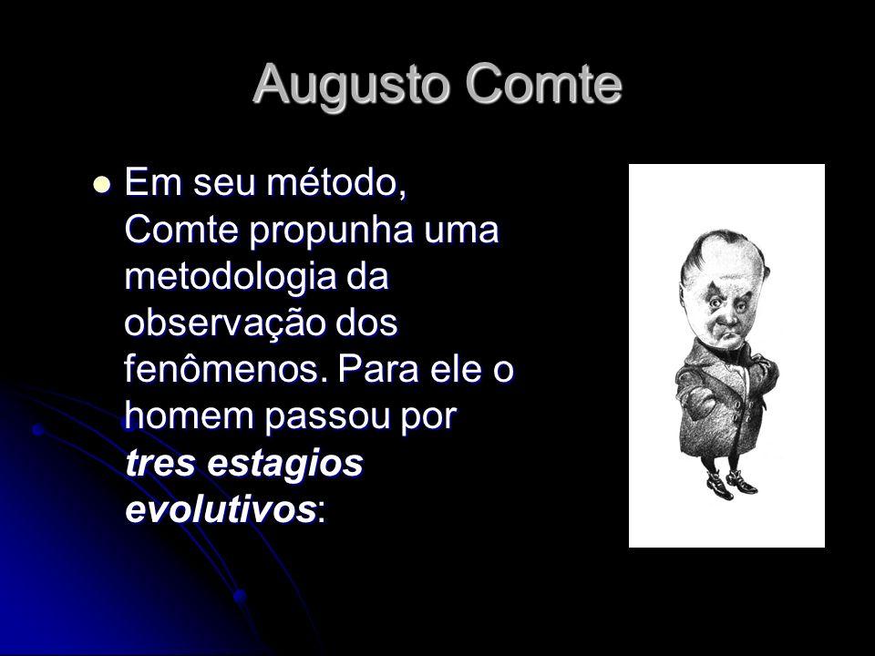 Augusto Comte Em seu método, Comte propunha uma metodologia da observação dos fenômenos. Para ele o homem passou por tres estagios evolutivos: Em seu