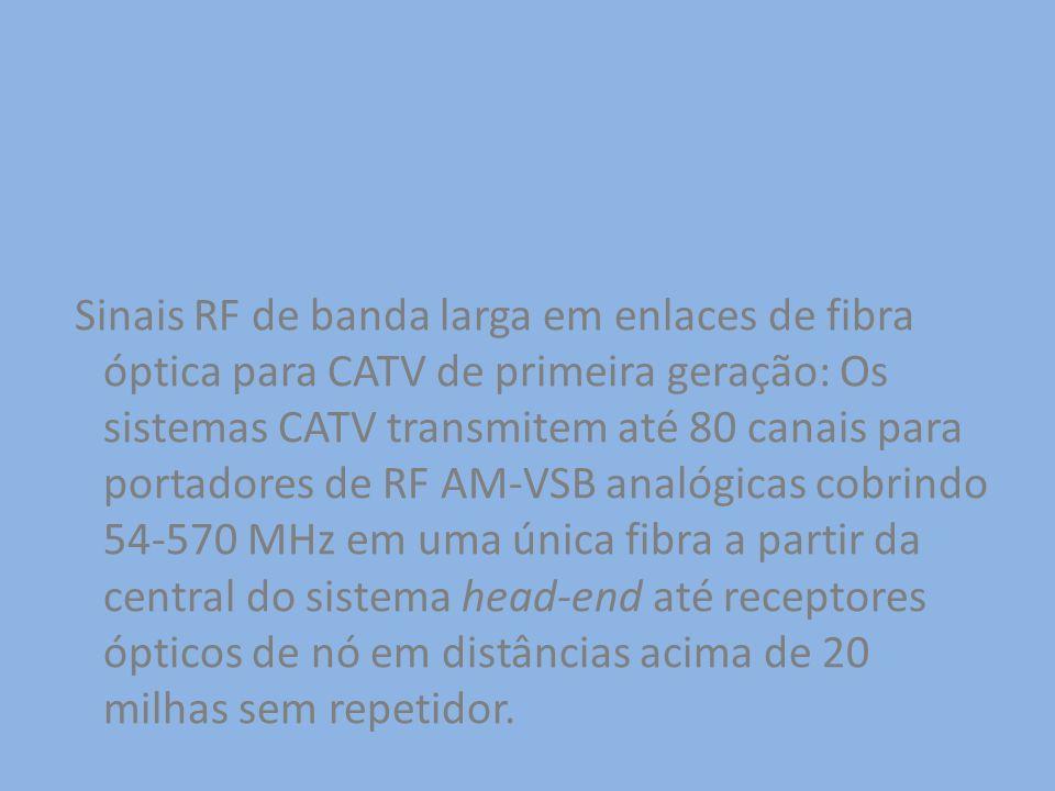Sinais RF de banda larga em enlaces de fibra óptica para CATV de primeira geração: Os sistemas CATV transmitem até 80 canais para portadores de RF AM-