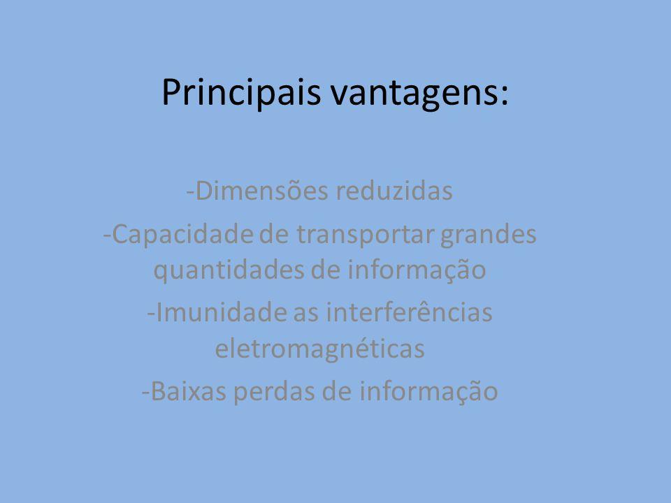 Principais vantagens: -Dimensões reduzidas -Capacidade de transportar grandes quantidades de informação -Imunidade as interferências eletromagnéticas