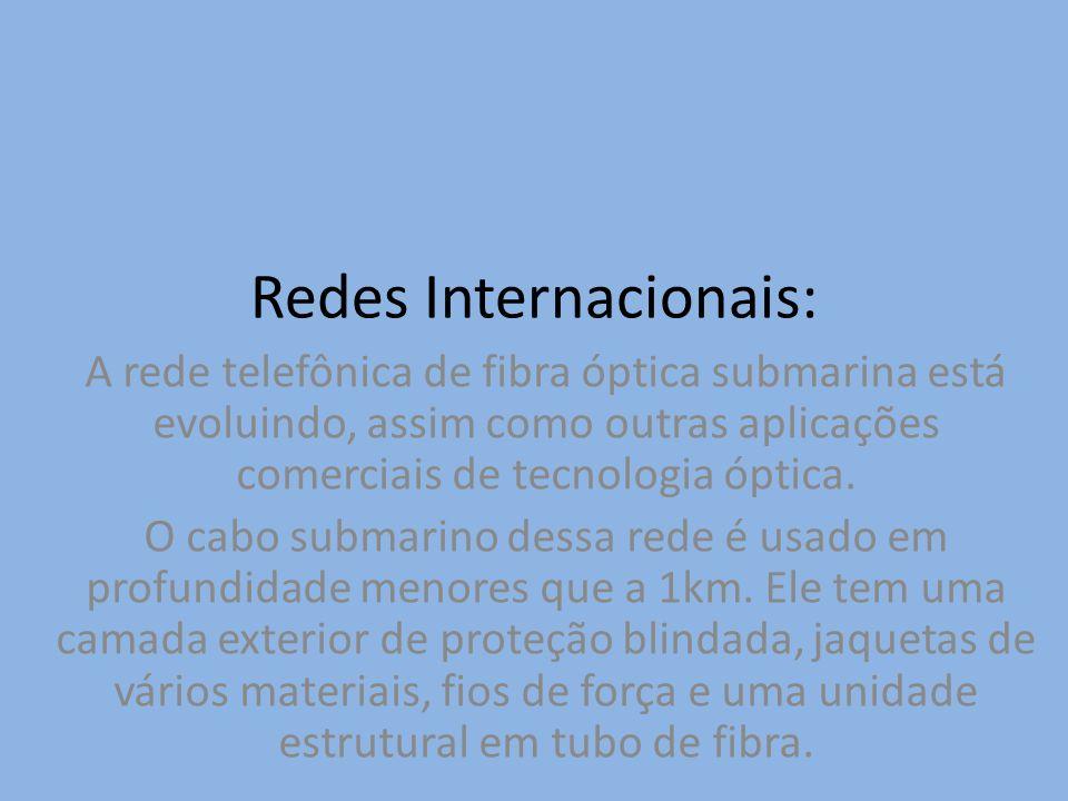 Redes Internacionais: A rede telefônica de fibra óptica submarina está evoluindo, assim como outras aplicações comerciais de tecnologia óptica. O cabo